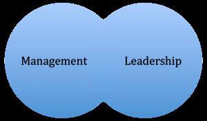 Management v. Leadership